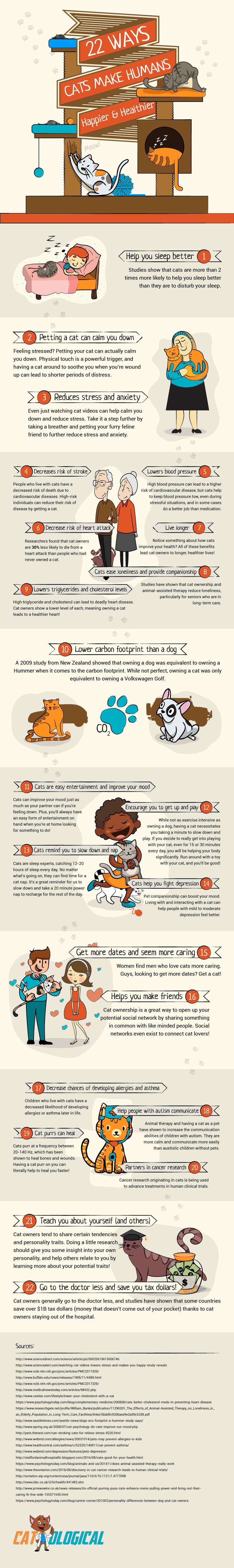 22_ways_cats_make_humans_happier_and_healthier
